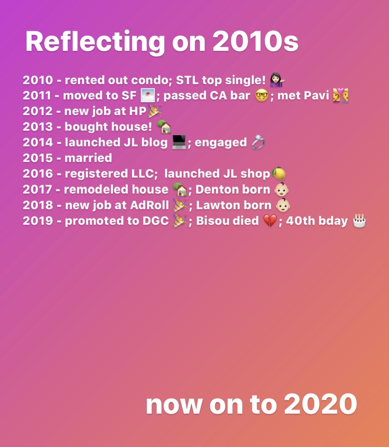 "View album ""Recents"""